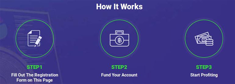 Bitcoin Trader Account